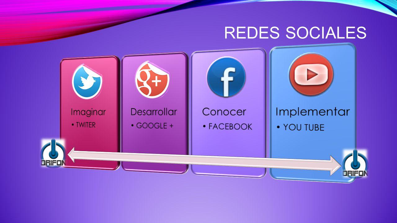 REDES SOCIALES Imaginar Desarrollar Conocer Implementar TWITER