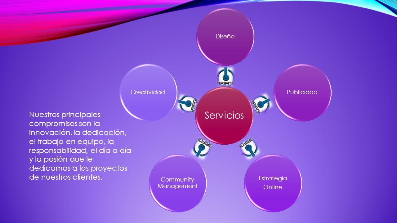 Servicios Diseño. Publicidad. Online. Estrategia. Community Management. Creatividad.