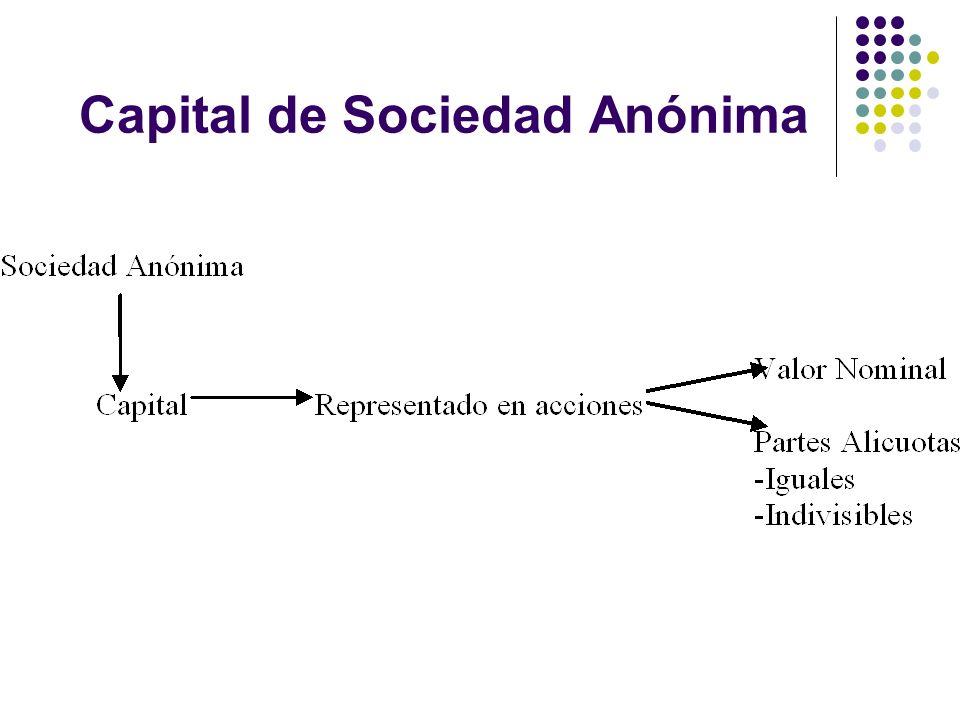 Capital de Sociedad Anónima