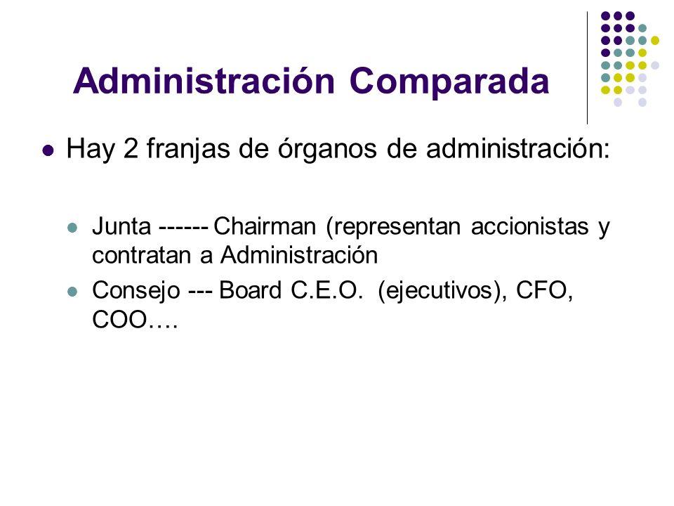 Administración Comparada