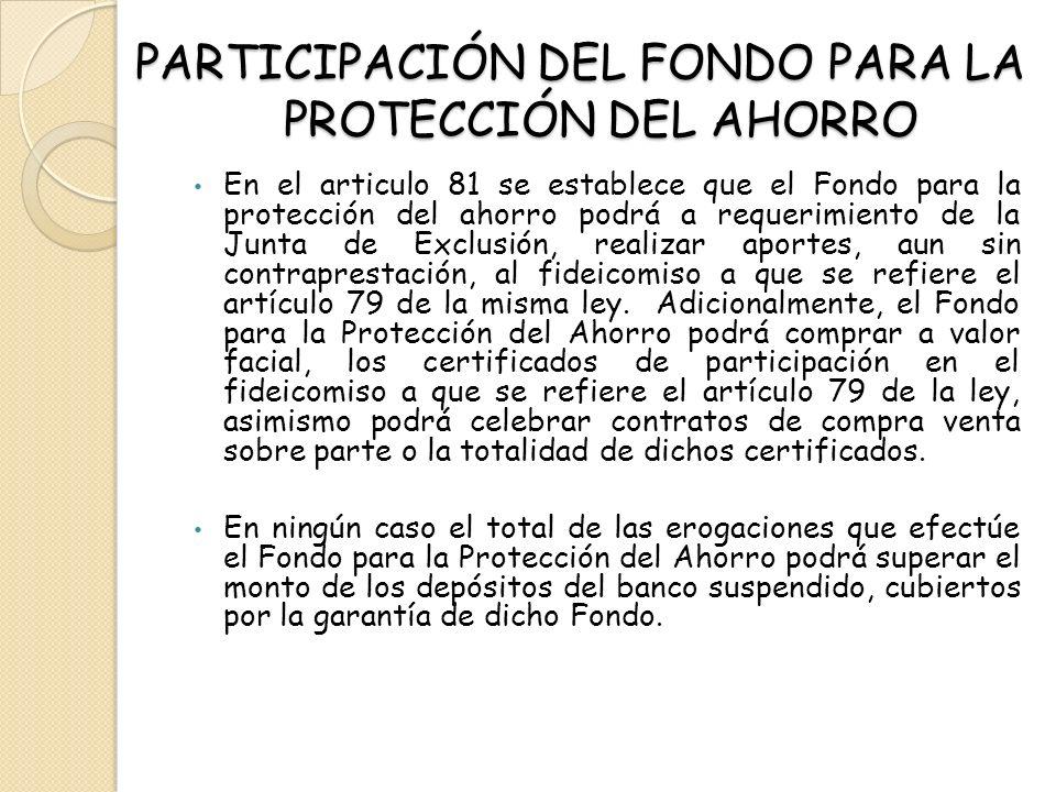 PARTICIPACIÓN DEL FONDO PARA LA PROTECCIÓN DEL AHORRO