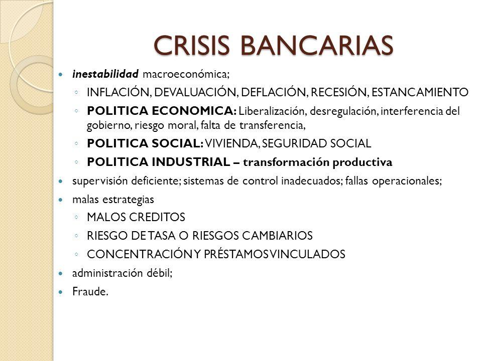 CRISIS BANCARIAS inestabilidad macroeconómica;