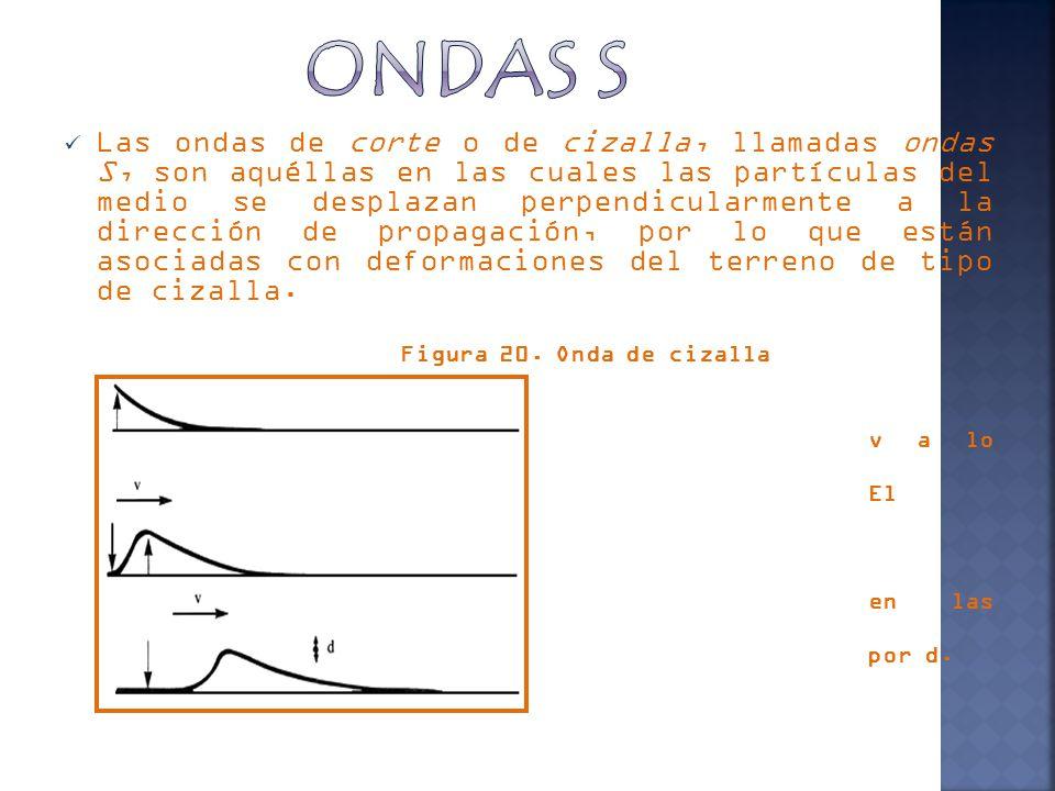 ONDAS S