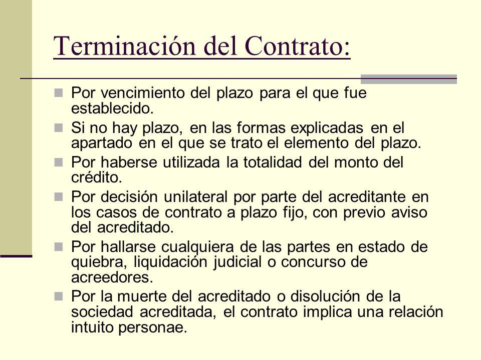 Terminación del Contrato: