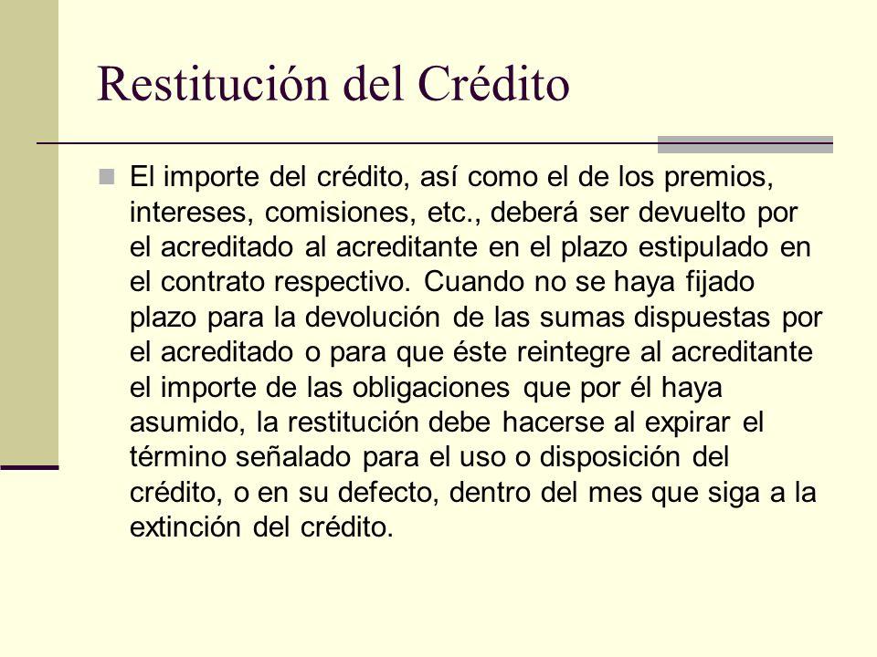 Restitución del Crédito