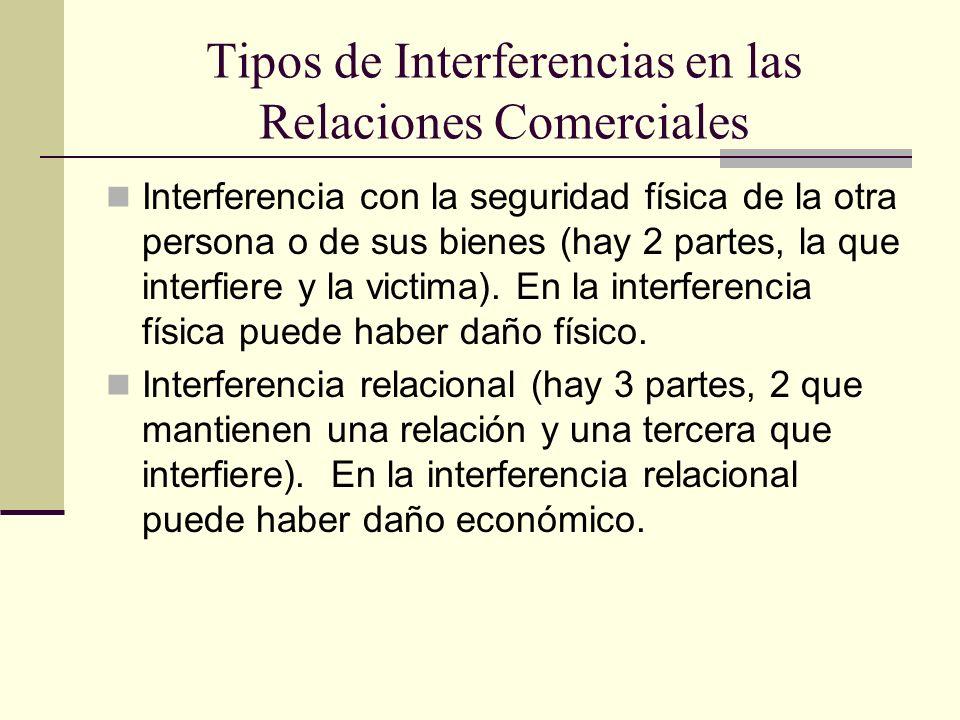 Tipos de Interferencias en las Relaciones Comerciales