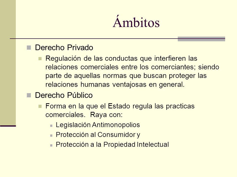 Ámbitos Derecho Privado Derecho Público