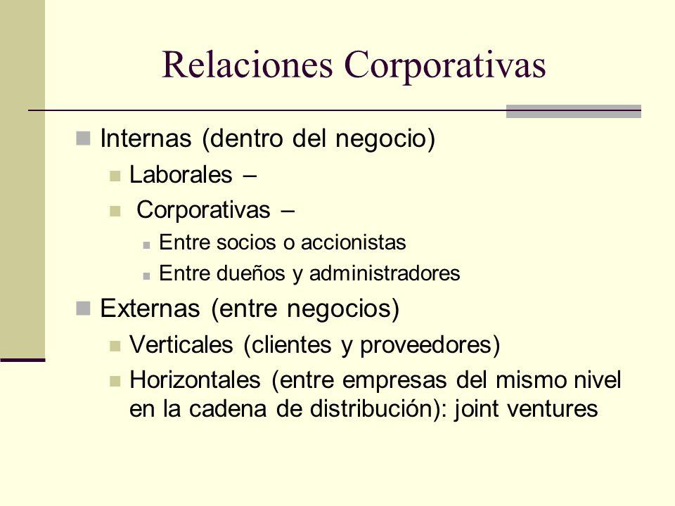Relaciones Corporativas