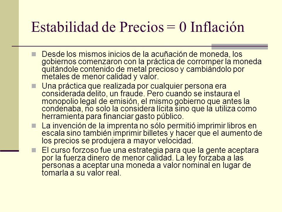 Estabilidad de Precios = 0 Inflación
