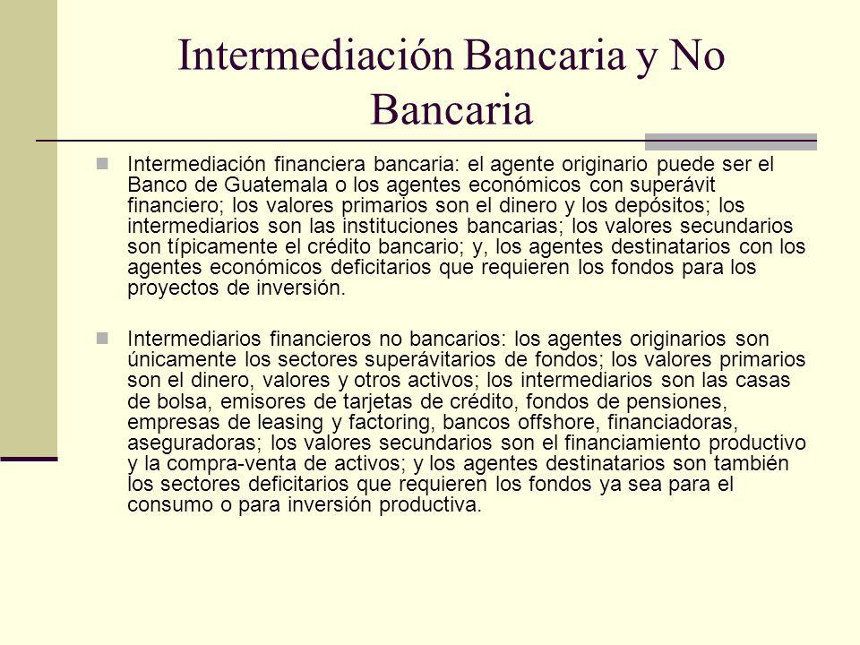 Intermediación Bancaria y No Bancaria