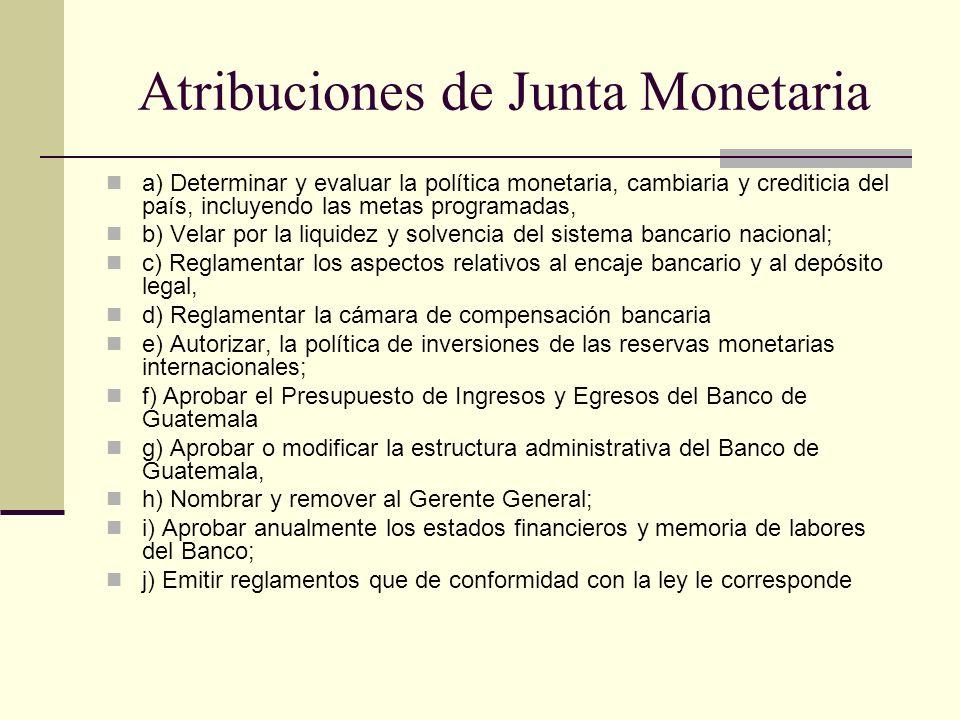 Atribuciones de Junta Monetaria