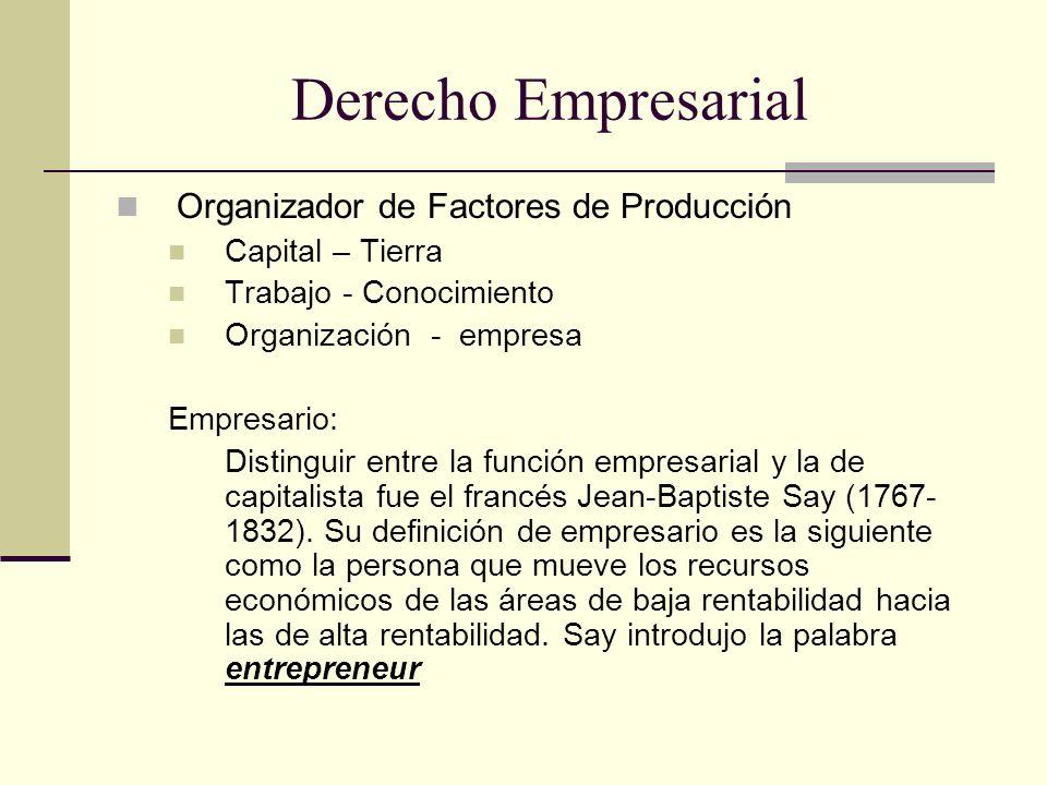 Derecho Empresarial Organizador de Factores de Producción