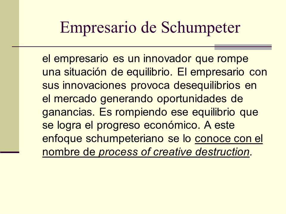 Empresario de Schumpeter