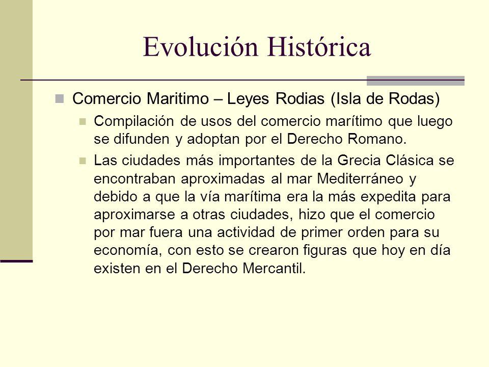 Evolución Histórica Comercio Maritimo – Leyes Rodias (Isla de Rodas)