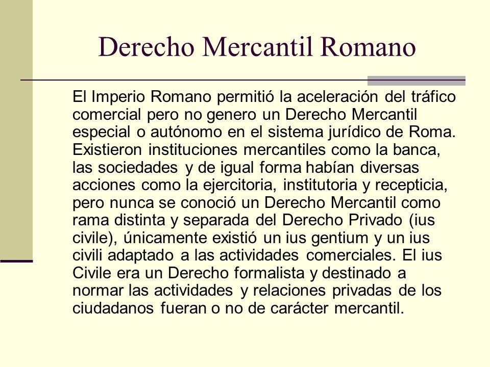 Derecho Mercantil Romano
