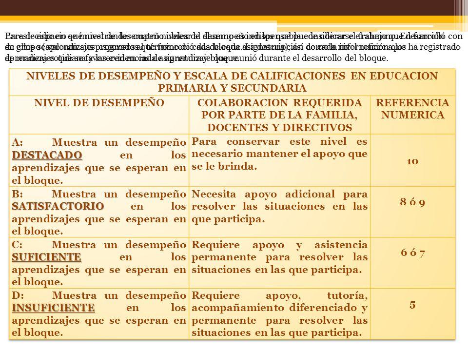COLABORACION REQUERIDA POR PARTE DE LA FAMILIA, DOCENTES Y DIRECTIVOS