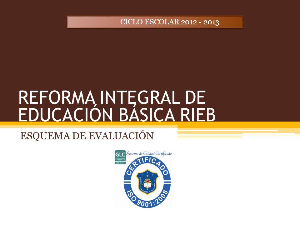 REFORMA INTEGRAL DE EDUCACIÓN BÁSICA RIEB