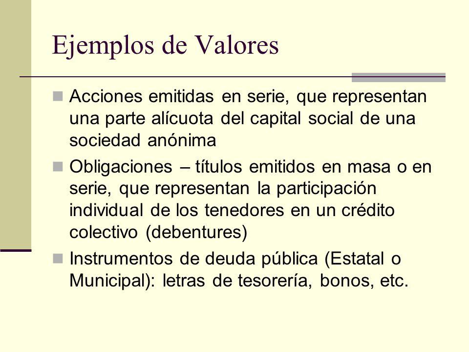 Ejemplos de Valores Acciones emitidas en serie, que representan una parte alícuota del capital social de una sociedad anónima.