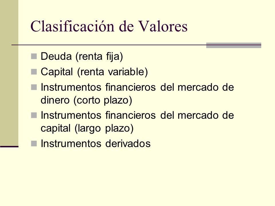 Clasificación de Valores