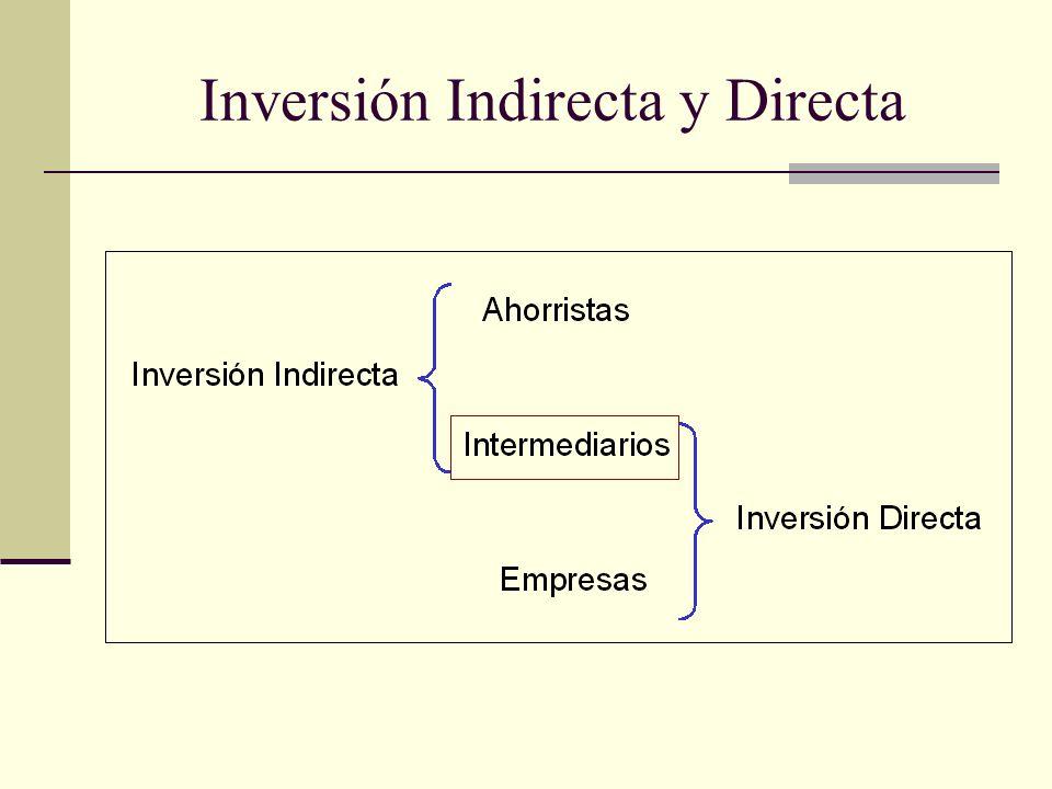 Inversión Indirecta y Directa
