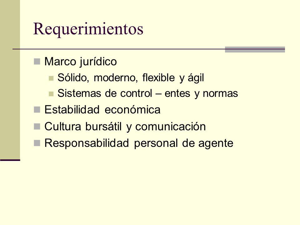 Requerimientos Marco jurídico Estabilidad económica