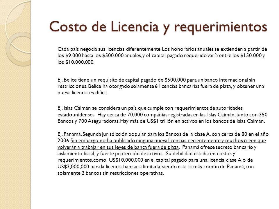 Costo de Licencia y requerimientos