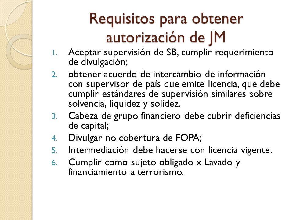 Requisitos para obtener autorización de JM