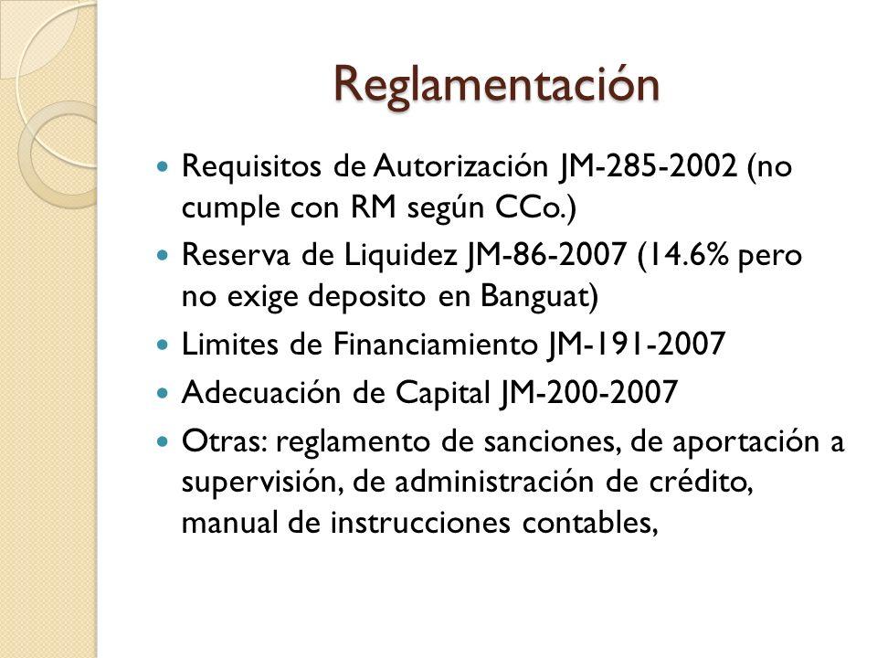 ReglamentaciónRequisitos de Autorización JM-285-2002 (no cumple con RM según CCo.)