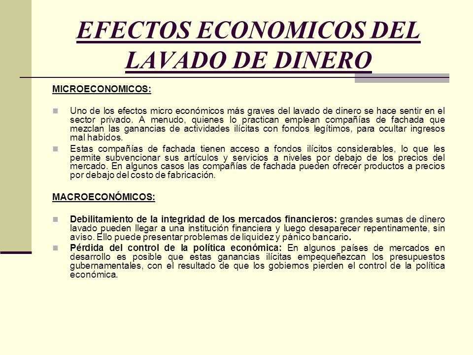 EFECTOS ECONOMICOS DEL LAVADO DE DINERO