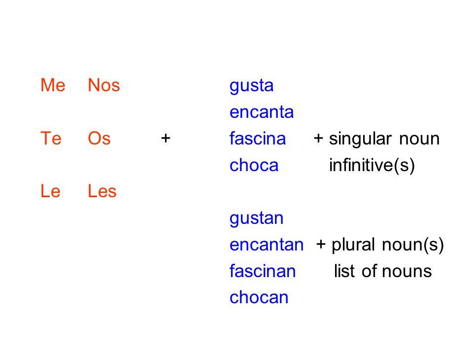 Me Nos gusta encanta. Te Os + fascina + singular noun. choca infinitive(s) Le Les. gustan.