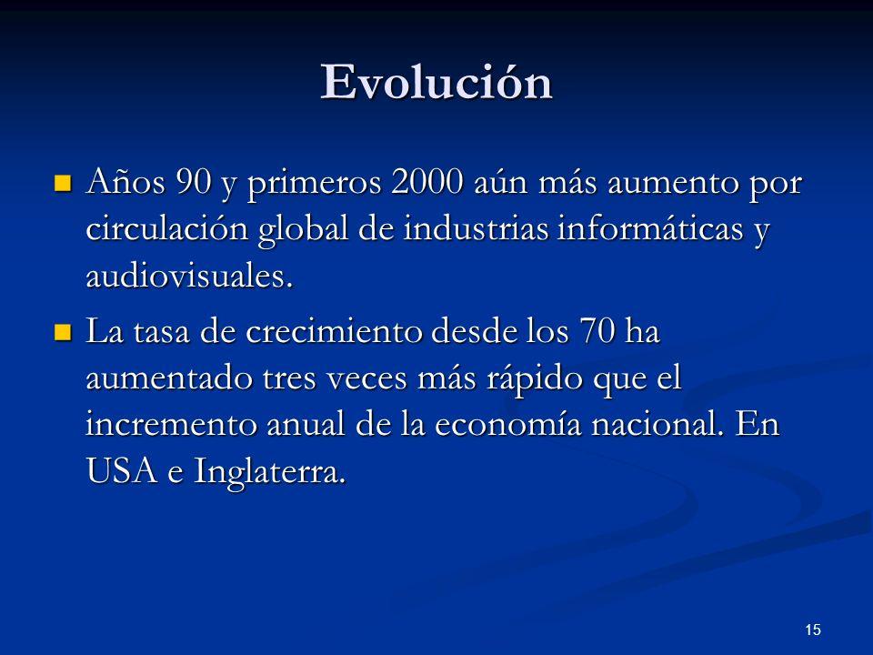 Evolución Años 90 y primeros 2000 aún más aumento por circulación global de industrias informáticas y audiovisuales.