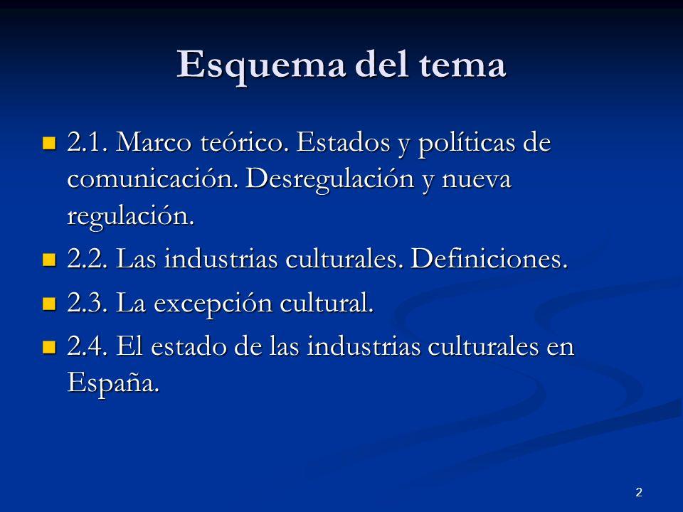 Esquema del tema 2.1. Marco teórico. Estados y políticas de comunicación. Desregulación y nueva regulación.