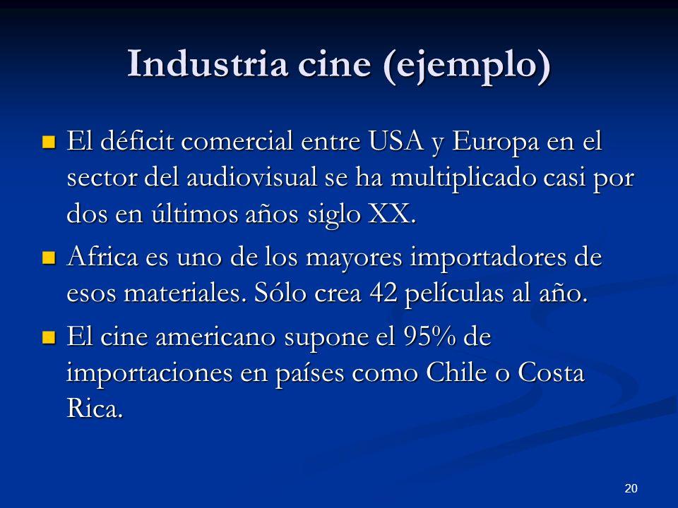 Industria cine (ejemplo)