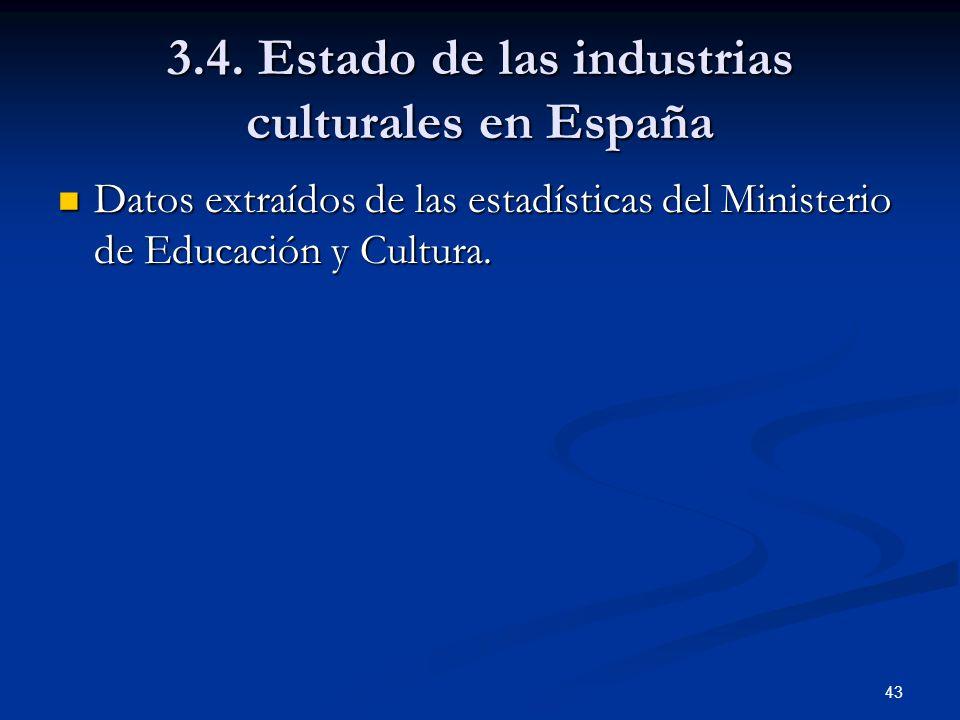 3.4. Estado de las industrias culturales en España