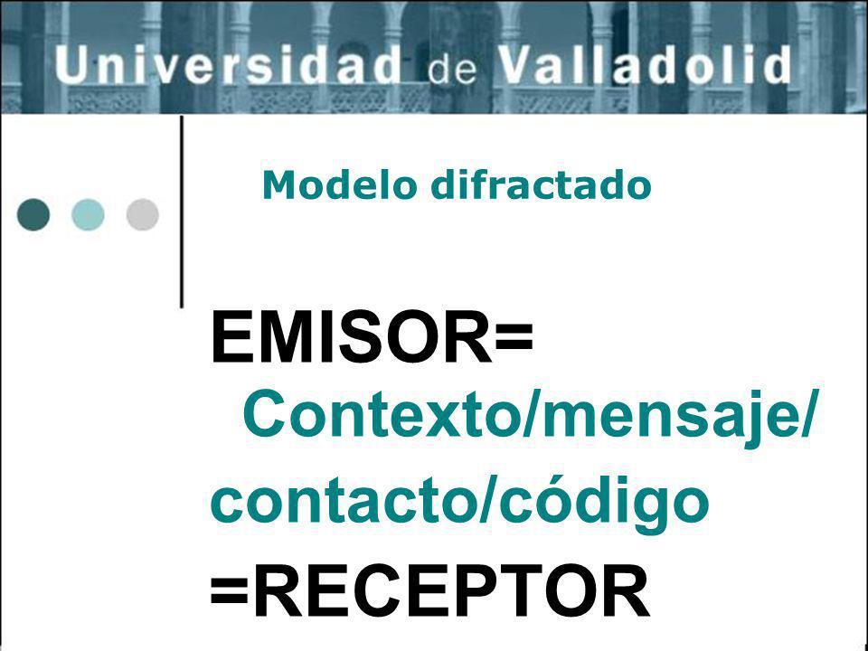 EMISOR= Contexto/mensaje/