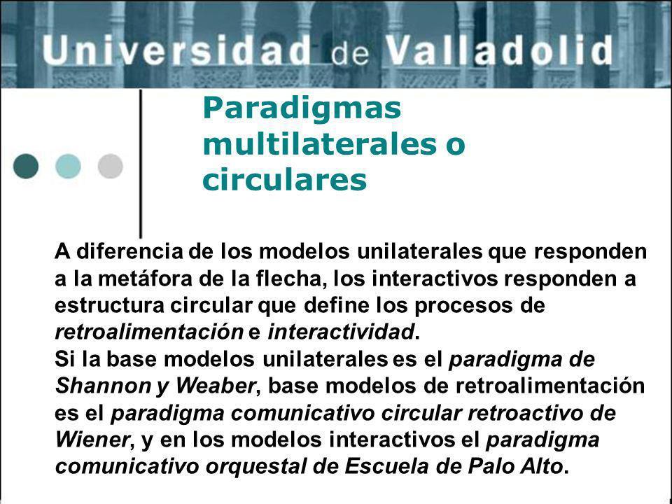 Paradigmas multilaterales o circulares