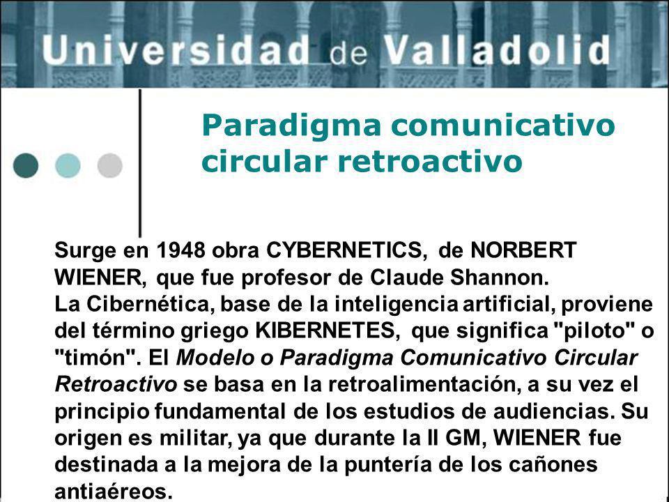 Paradigma comunicativo circular retroactivo