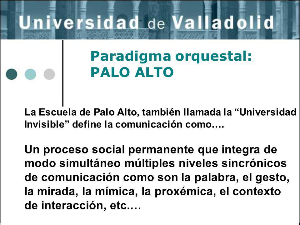 Paradigma orquestal: PALO ALTO