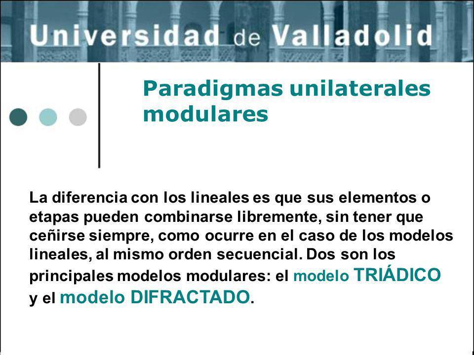 Paradigmas unilaterales modulares
