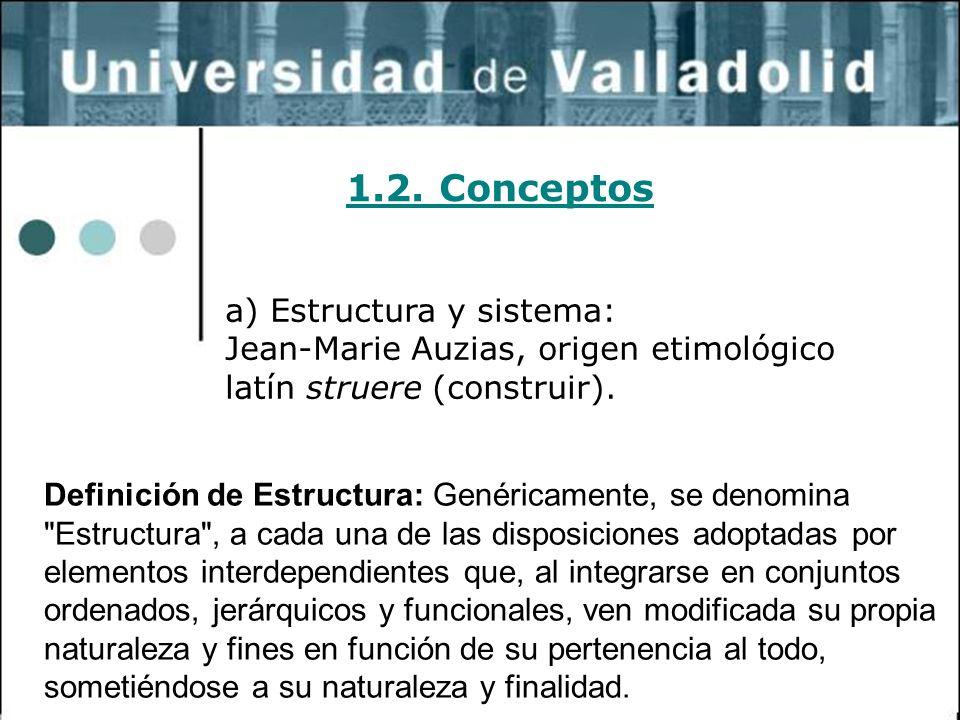1.2. Conceptos a) Estructura y sistema: