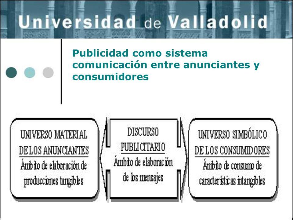 Publicidad como sistema comunicación entre anunciantes y consumidores