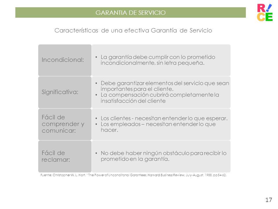 Características de una efectiva Garantía de Servicio