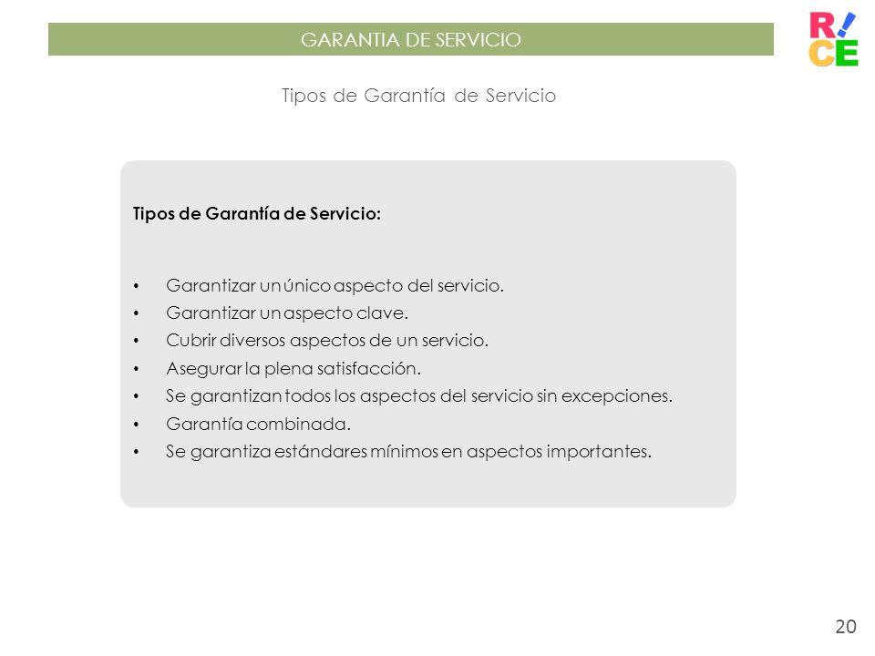 Tipos de Garantía de Servicio