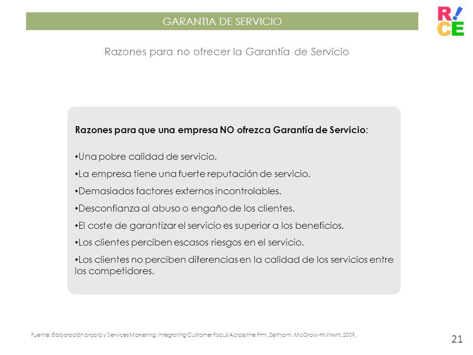 Razones para no ofrecer la Garantía de Servicio