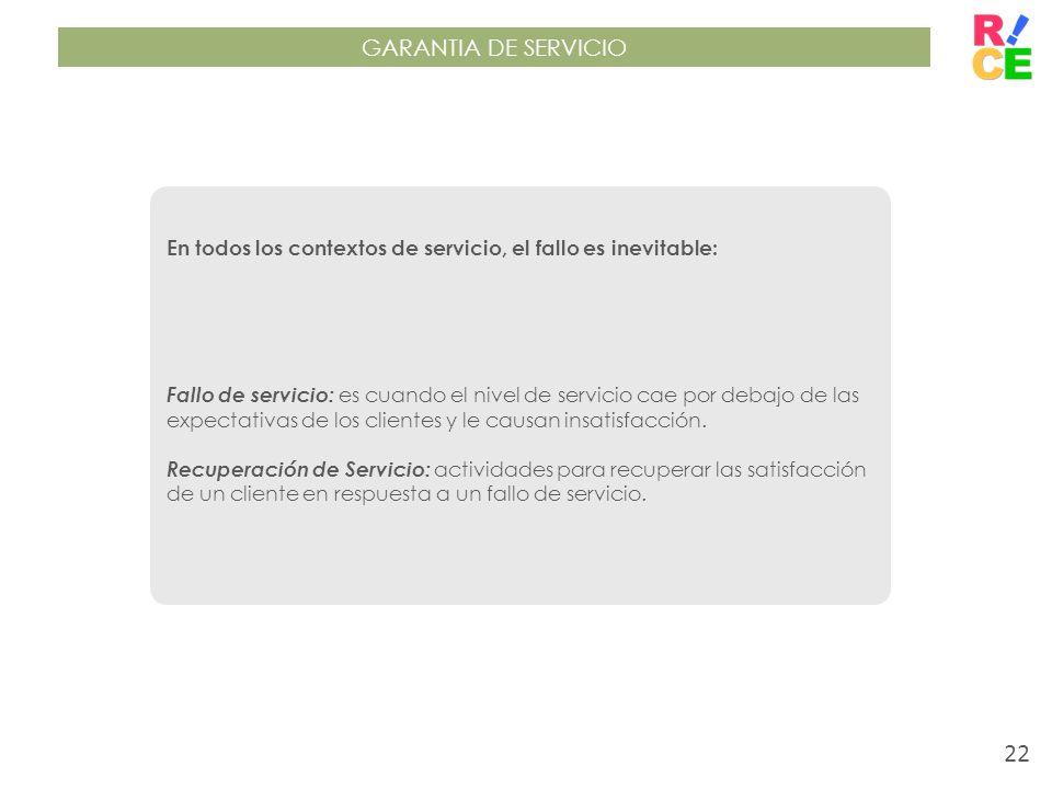 GARANTIA DE SERVICIOEn todos los contextos de servicio, el fallo es inevitable: