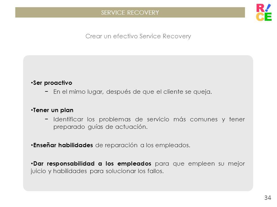 Crear un efectivo Service Recovery