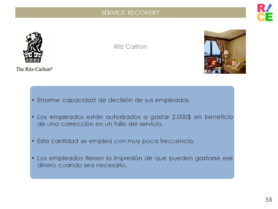 SERVICE RECOVERY Ritz Carlton. Enorme capacidad de decisión de sus empleados.