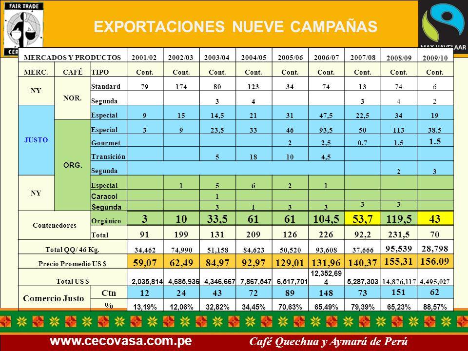 EXPORTACIONES NUEVE CAMPAÑAS