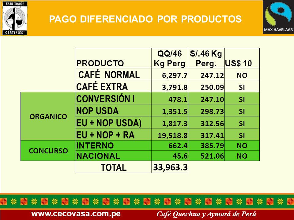 PAGO DIFERENCIADO POR PRODUCTOS