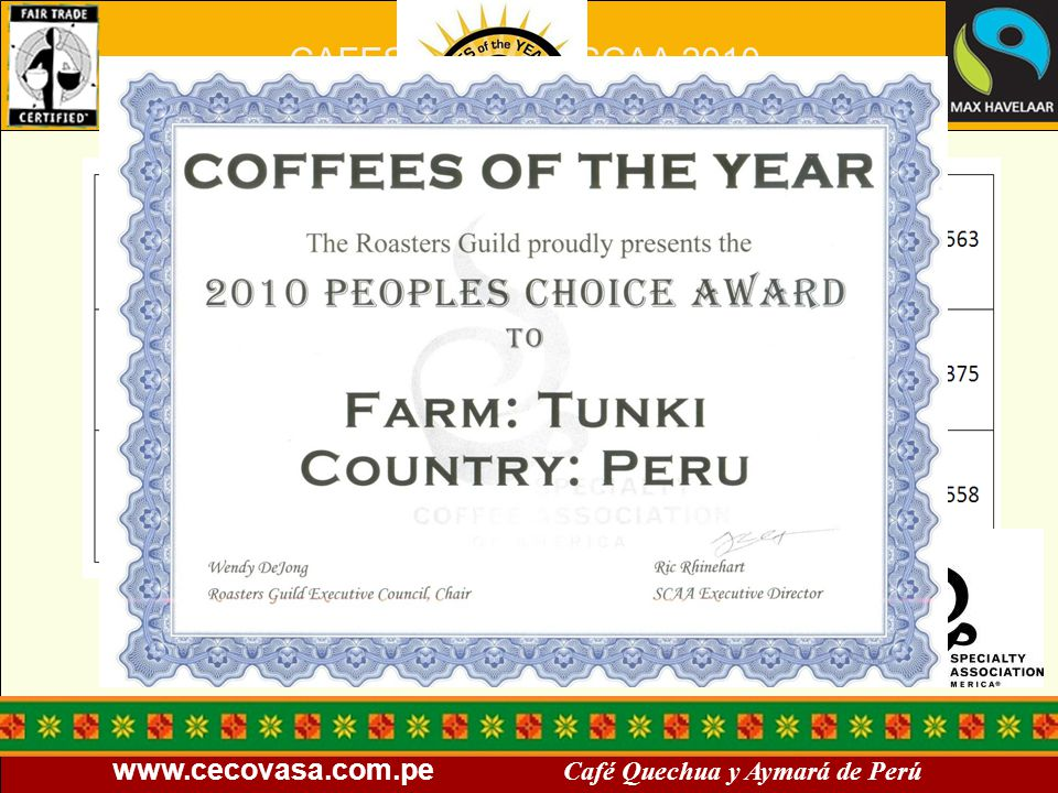 CAFES DEL AÑO SCAA 2010 http://www.scaaexposition.org/ p=awards